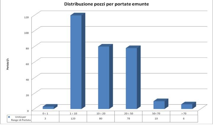 null manutenzione pozzi Manutenzione pozzi SLIDE E GRAFICI MOBILE 2